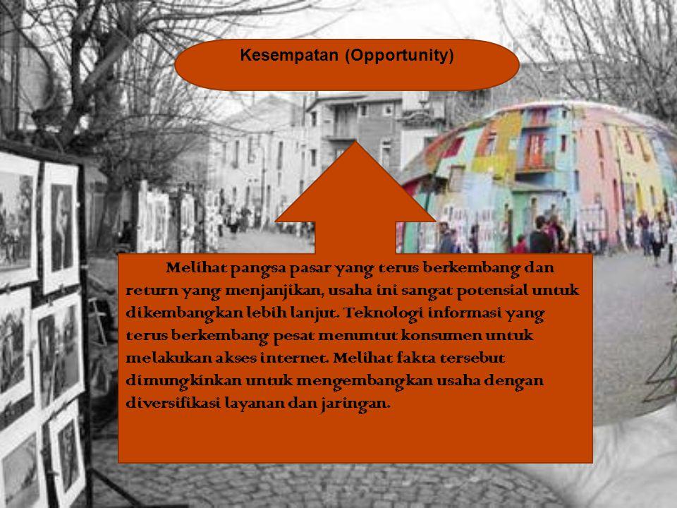 Kesempatan (Opportunity)