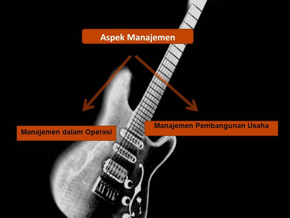 Aspek Manajemen Manajemen Pembangunan Usaha Manajemen dalam Operasi