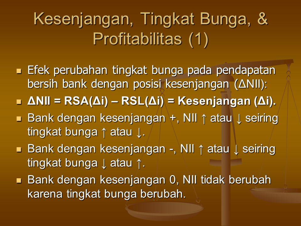Kesenjangan, Tingkat Bunga, & Profitabilitas (1)
