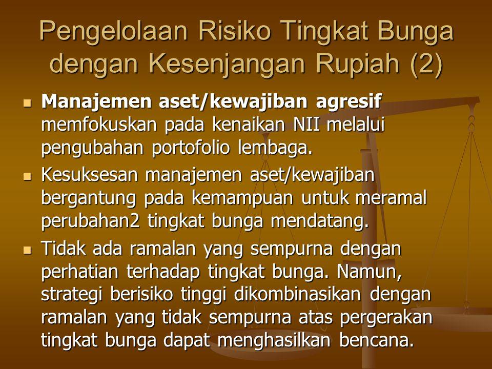 Pengelolaan Risiko Tingkat Bunga dengan Kesenjangan Rupiah (2)