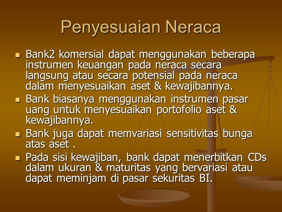 Penyesuaian Neraca