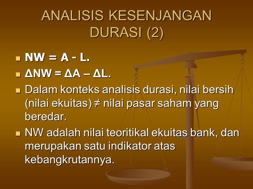 ANALISIS KESENJANGAN DURASI (2)