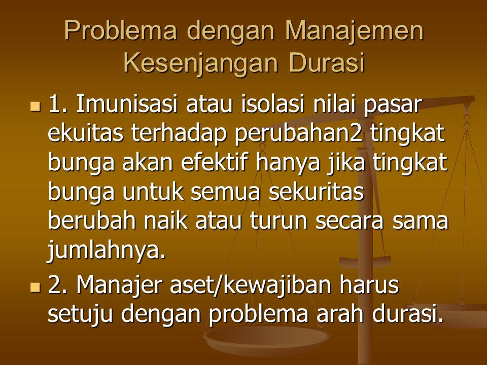 Problema dengan Manajemen Kesenjangan Durasi