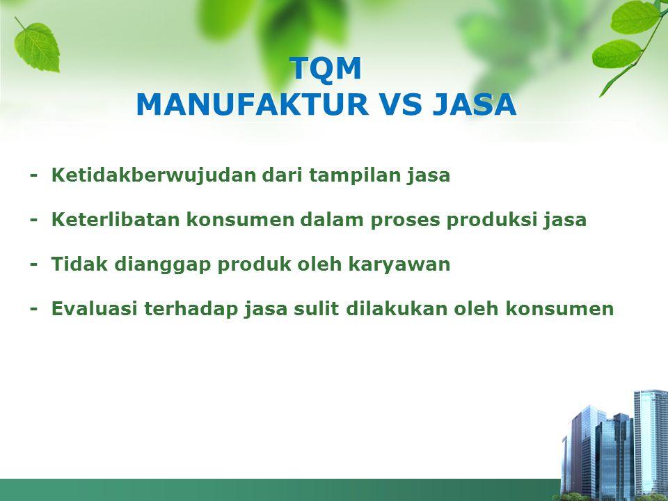 TQM MANUFAKTUR VS JASA - Ketidakberwujudan dari tampilan jasa