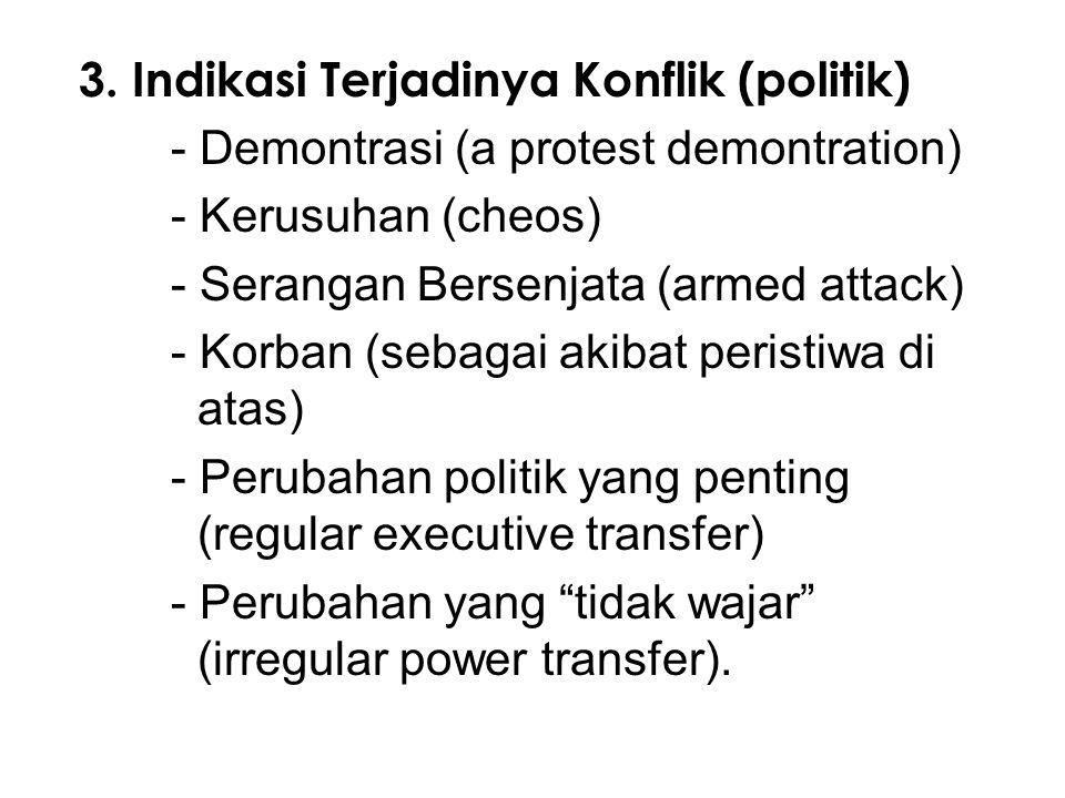 3. Indikasi Terjadinya Konflik (politik)