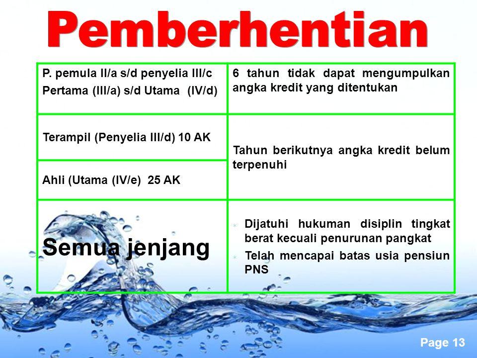 Semua jenjang Pemberhentian P. pemula II/a s/d penyelia III/c