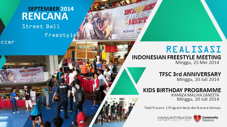 RENCANA Street Ball REALISASI SEPTEMBER 2014