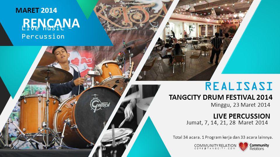 RENCANA REALISASI MARET 2014 TANGCITY DRUM FESTIVAL 2014