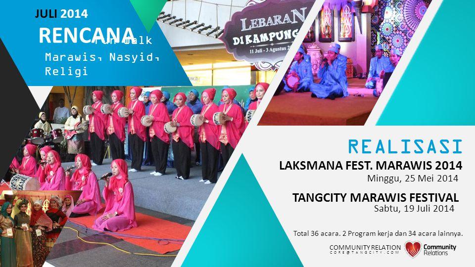RENCANA REALISASI JULI 2014 LAKSMANA FEST. MARAWIS 2014