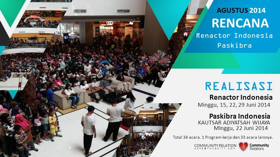 RENCANA REALISASI AGUSTUS 2014 Renactor Indonesia Paskibra Indonesia