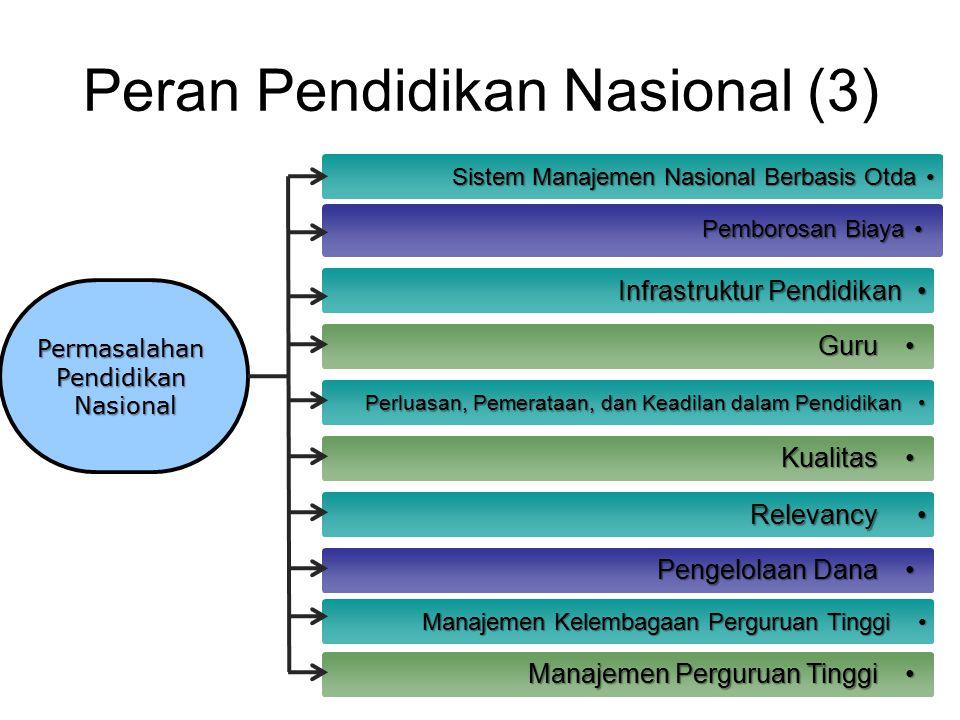 Peran Pendidikan Nasional (3)
