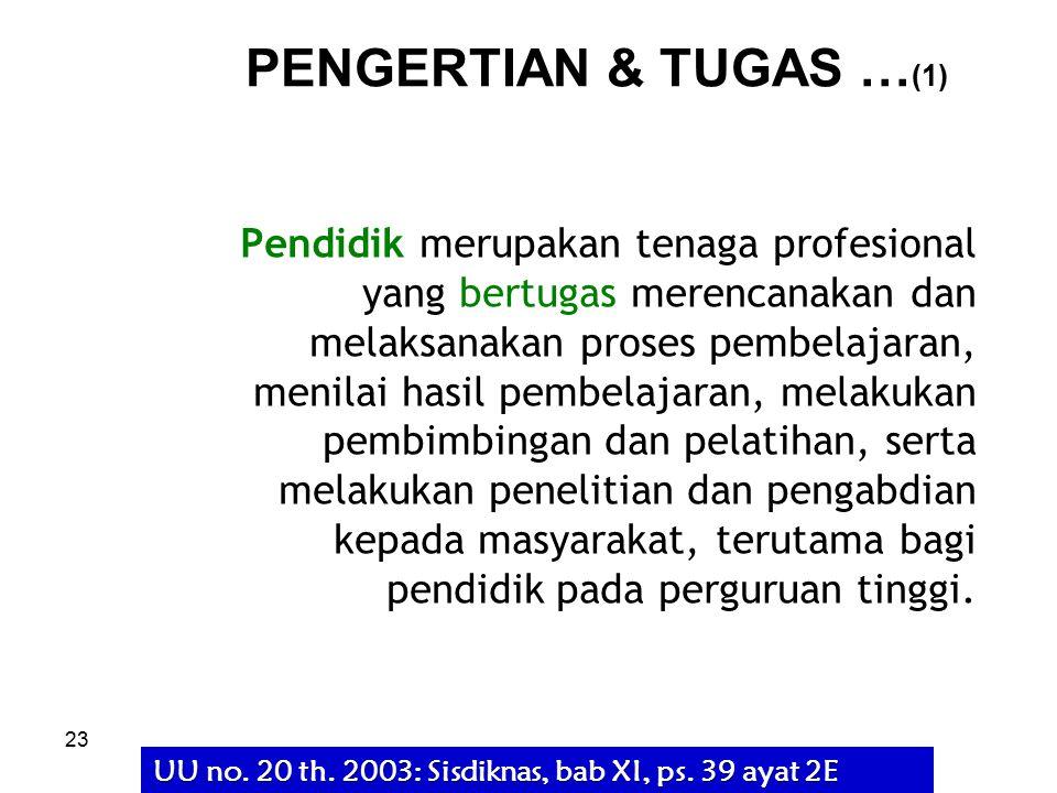 PENGERTIAN & TUGAS …(1)