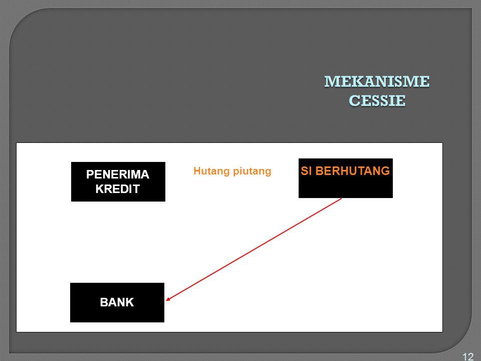MEKANISME CESSIE SI BERHUTANG PENERIMA KREDIT BANK Hutang piutang
