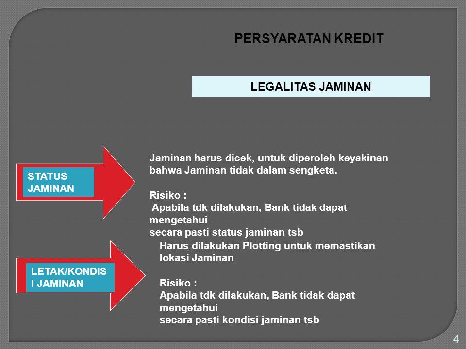 PERSYARATAN KREDIT LEGALITAS JAMINAN