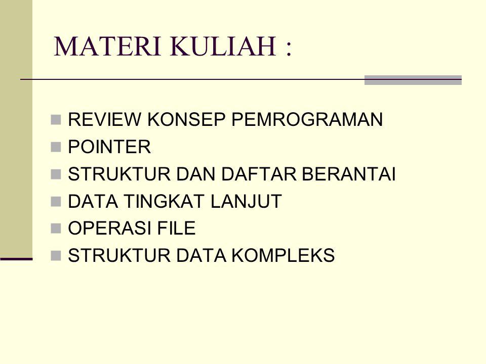 MATERI KULIAH : REVIEW KONSEP PEMROGRAMAN POINTER