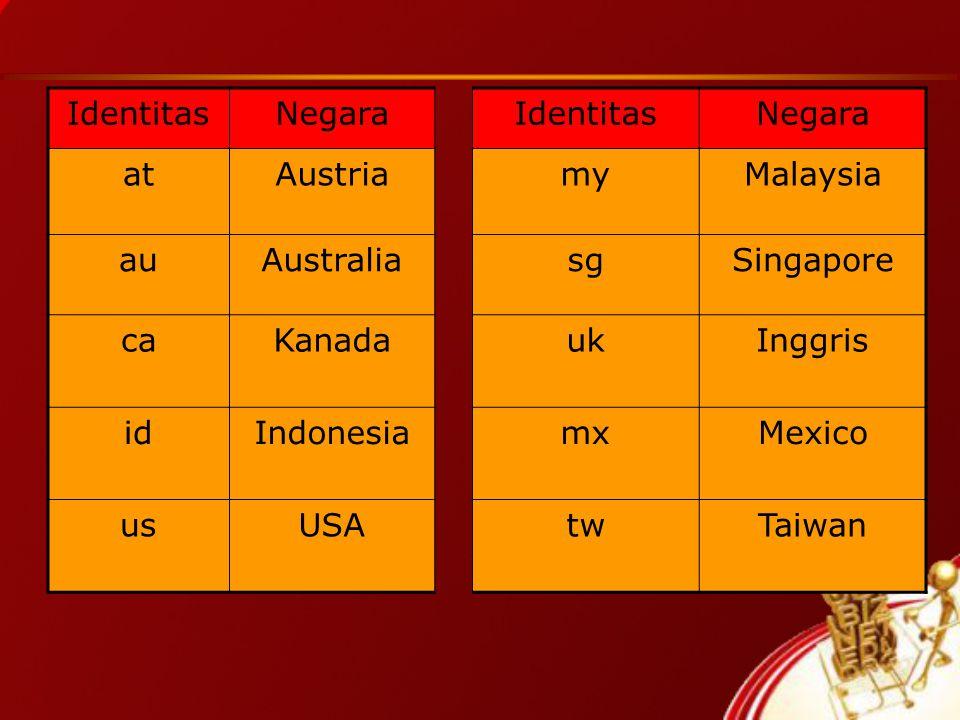 Identitas Negara. at. Austria. my. Malaysia. au. Australia. sg. Singapore. ca. Kanada. uk.