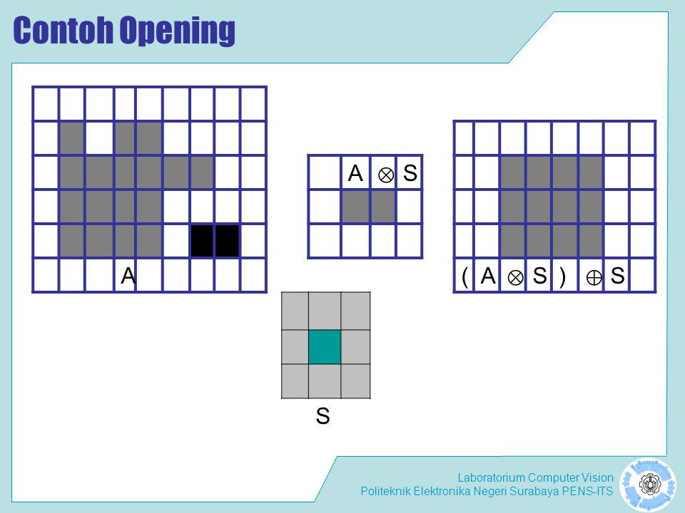 Contoh Opening A ⊗ S ( ) ⊕