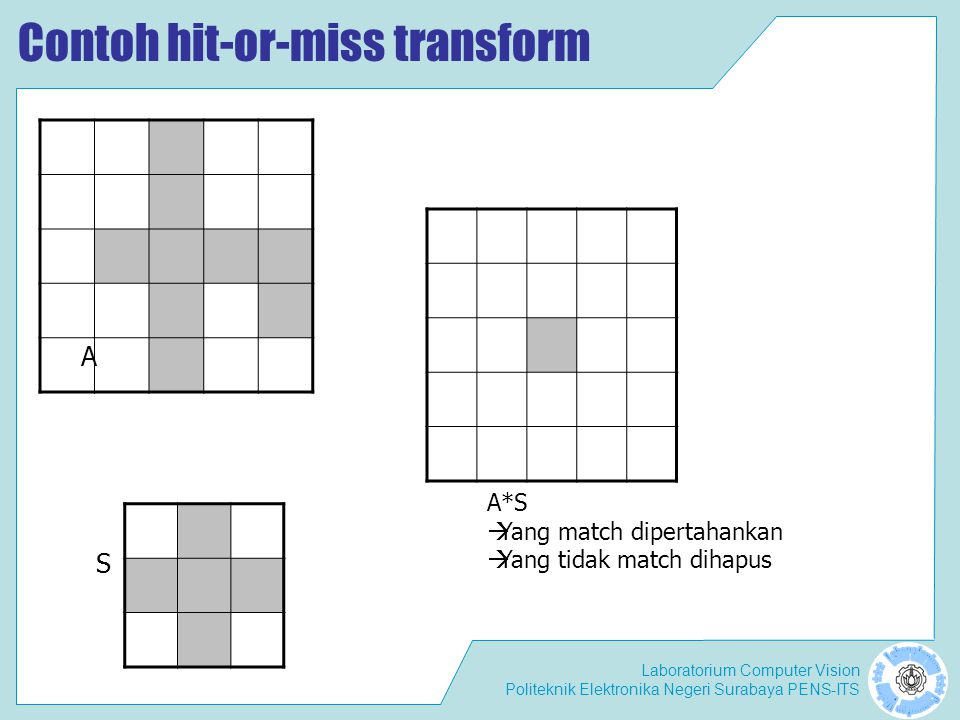 Contoh hit-or-miss transform