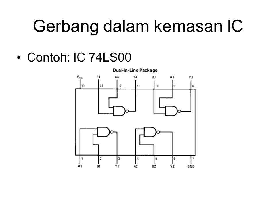 Gerbang dalam kemasan IC