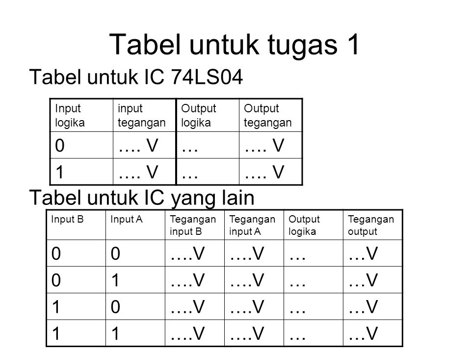 Tabel untuk tugas 1 Tabel untuk IC 74LS04 Tabel untuk IC yang lain