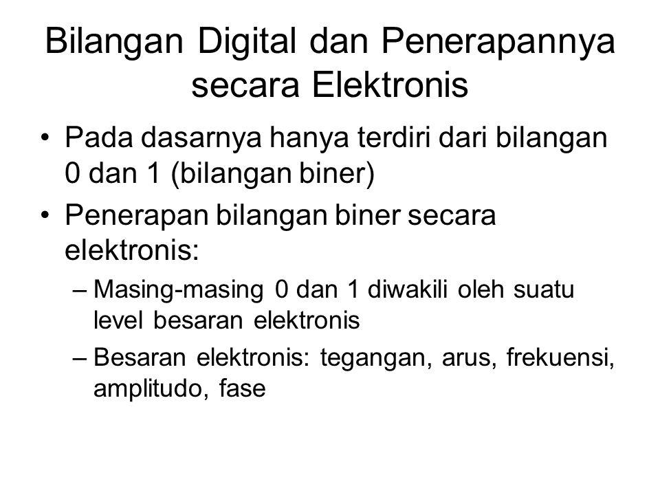 Bilangan Digital dan Penerapannya secara Elektronis