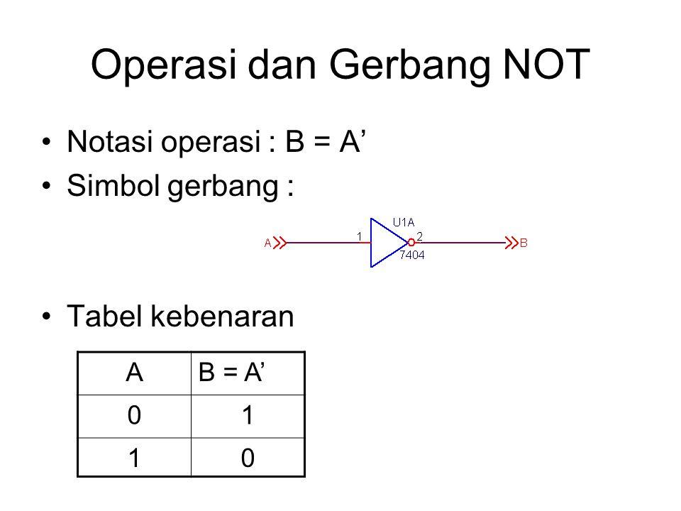 Operasi dan Gerbang NOT