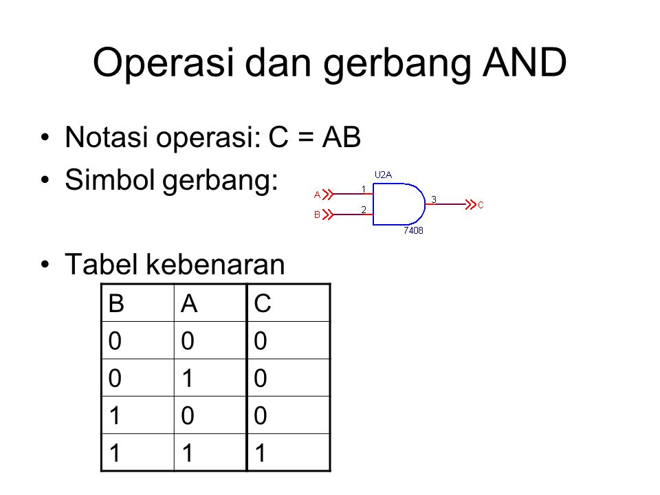 Operasi dan gerbang AND