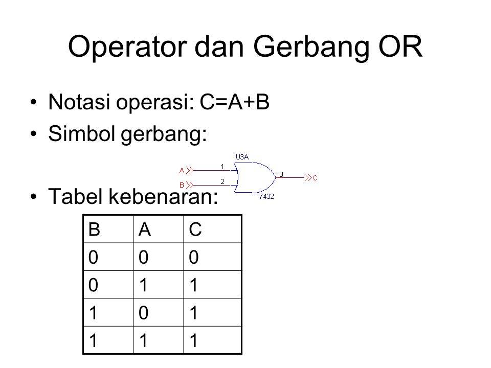 Operator dan Gerbang OR