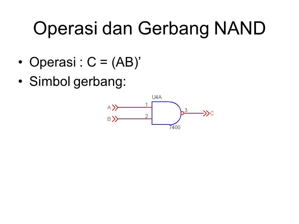 Operasi dan Gerbang NAND