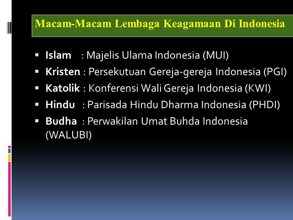 Macam-Macam Lembaga Keagamaan Di Indonesia