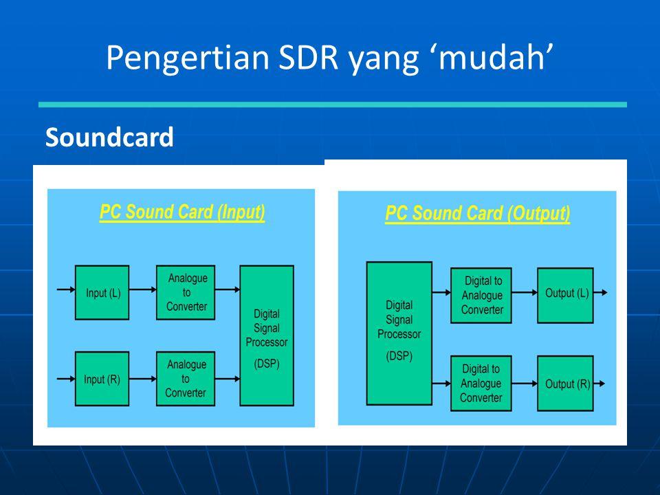 Pengertian SDR yang 'mudah'