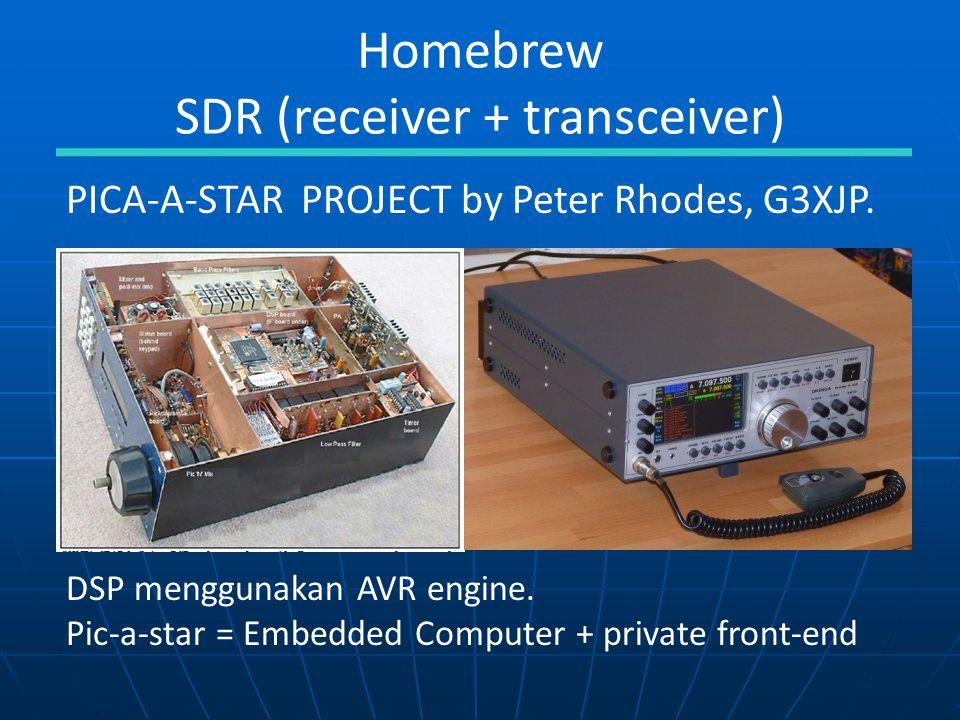SDR (receiver + transceiver)