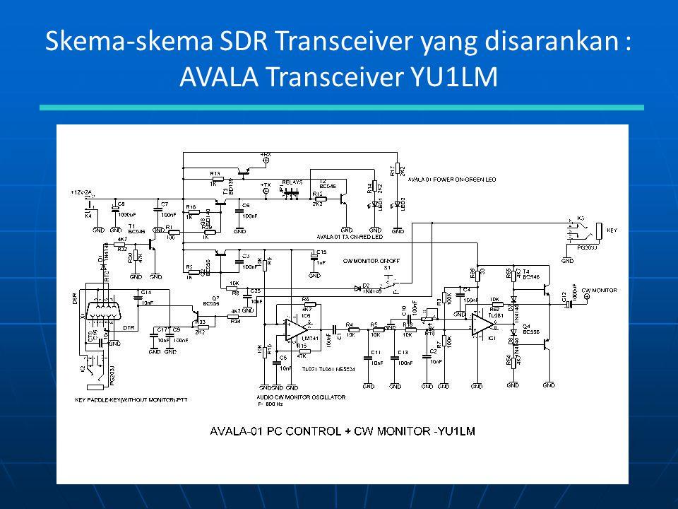Skema-skema SDR Transceiver yang disarankan : AVALA Transceiver YU1LM