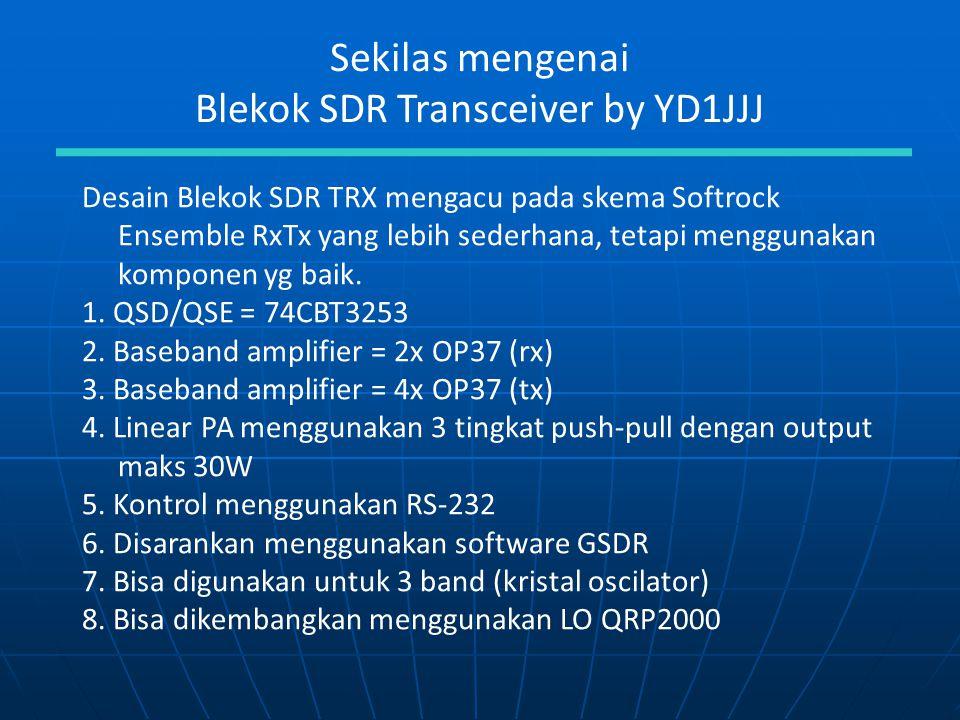 Sekilas mengenai Blekok SDR Transceiver by YD1JJJ