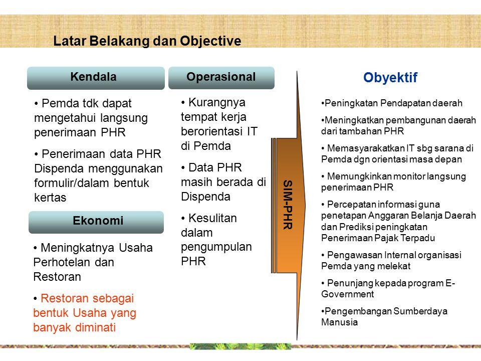 Latar Belakang dan Objective