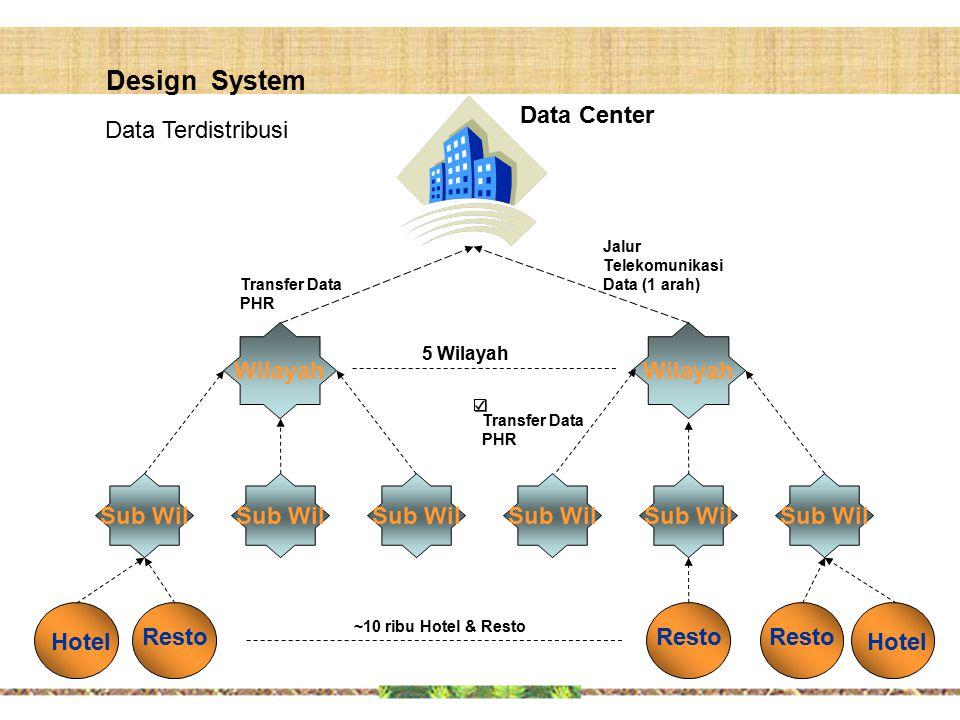 Design System Data Center Data Terdistribusi Wilayah Wilayah Sub Wil