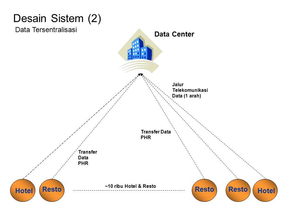Desain Sistem (2) Data Tersentralisasi Data Center Hotel Resto Resto