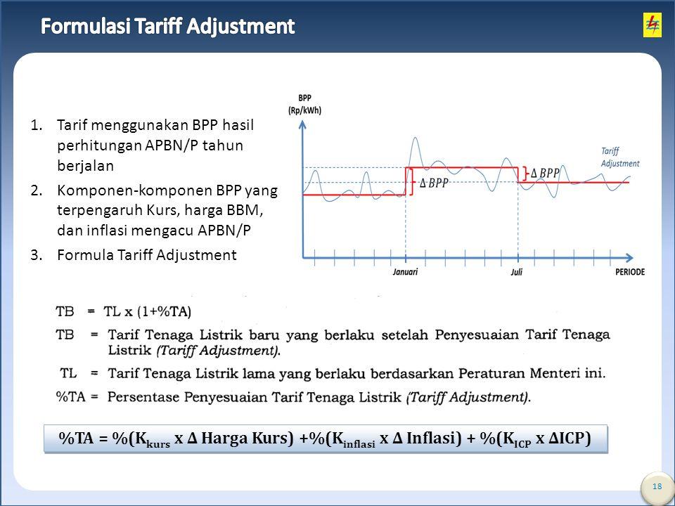 Formulasi Tariff Adjustment