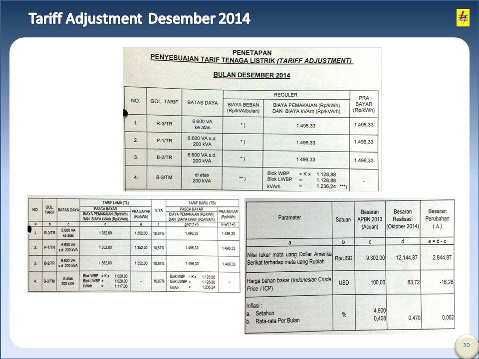 Tariff Adjustment Desember 2014