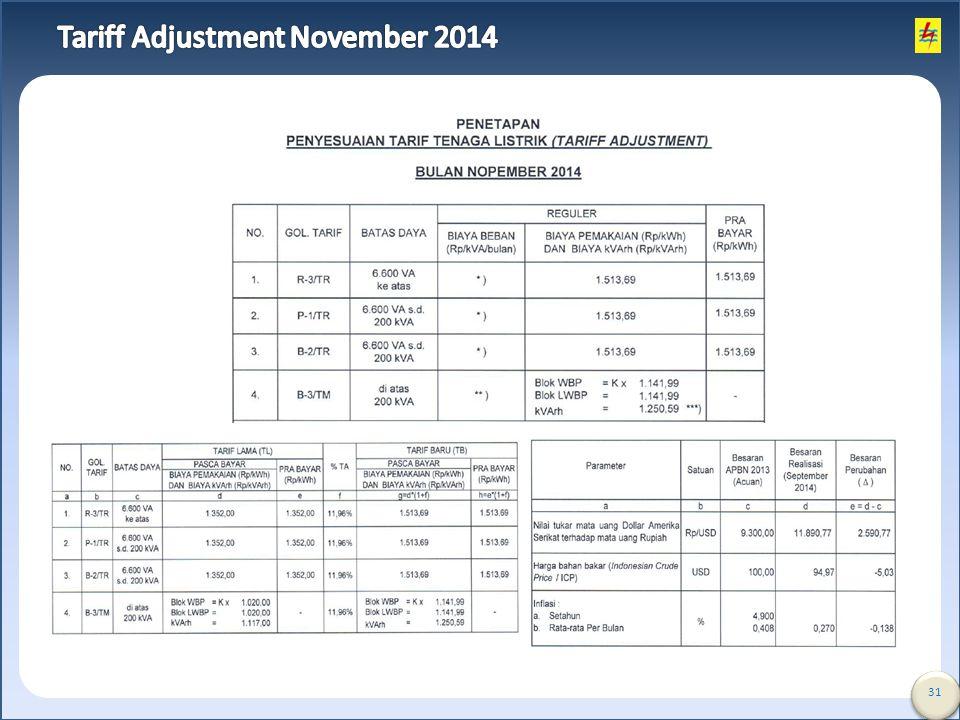 Tariff Adjustment November 2014