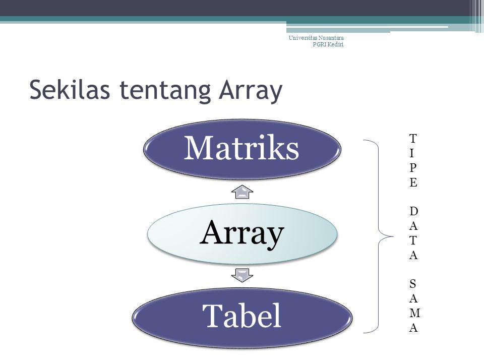 Tabel Sekilas tentang Array T I P E D A S M