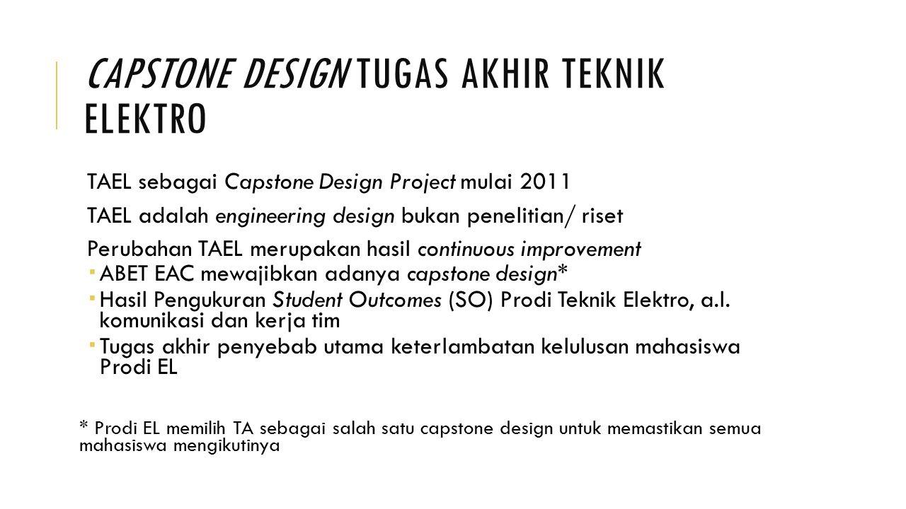 Capstone Design Tugas Akhir Teknik Elektro