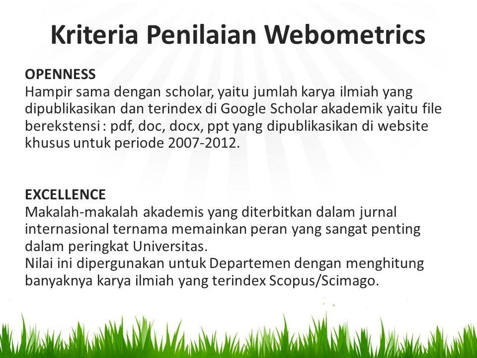 Kriteria Penilaian Webometrics