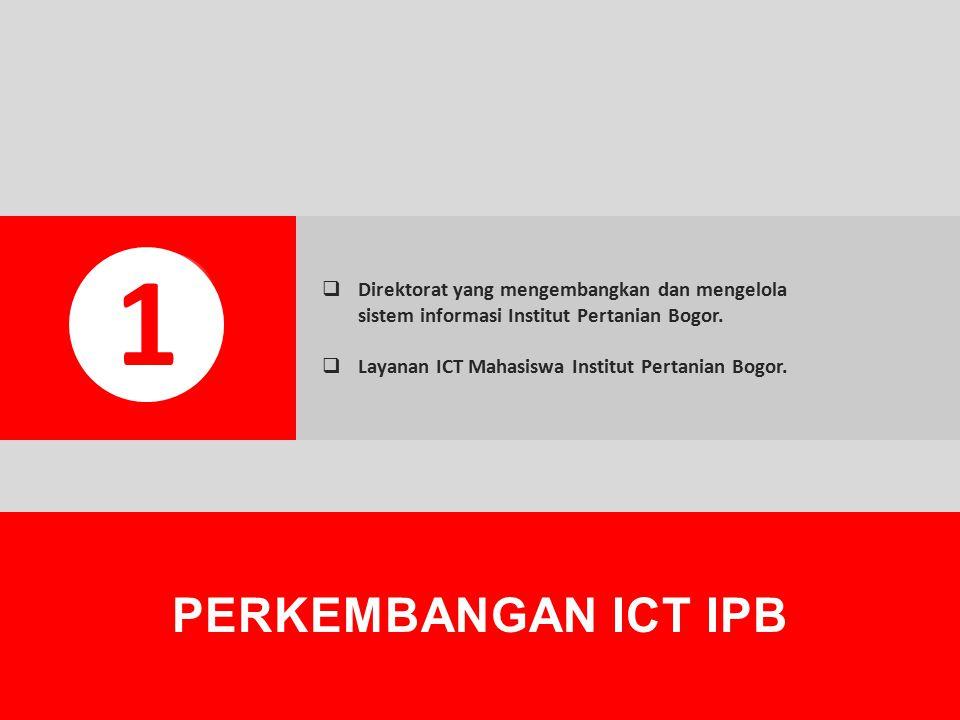 1 Direktorat yang mengembangkan dan mengelola sistem informasi Institut Pertanian Bogor. Layanan ICT Mahasiswa Institut Pertanian Bogor.
