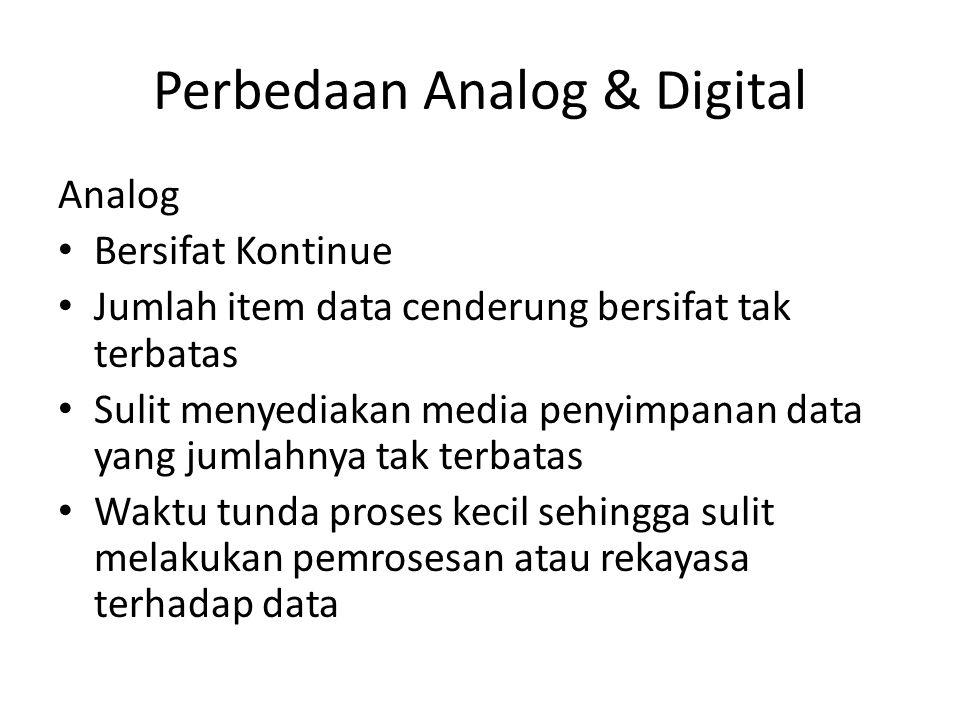 Perbedaan Analog & Digital