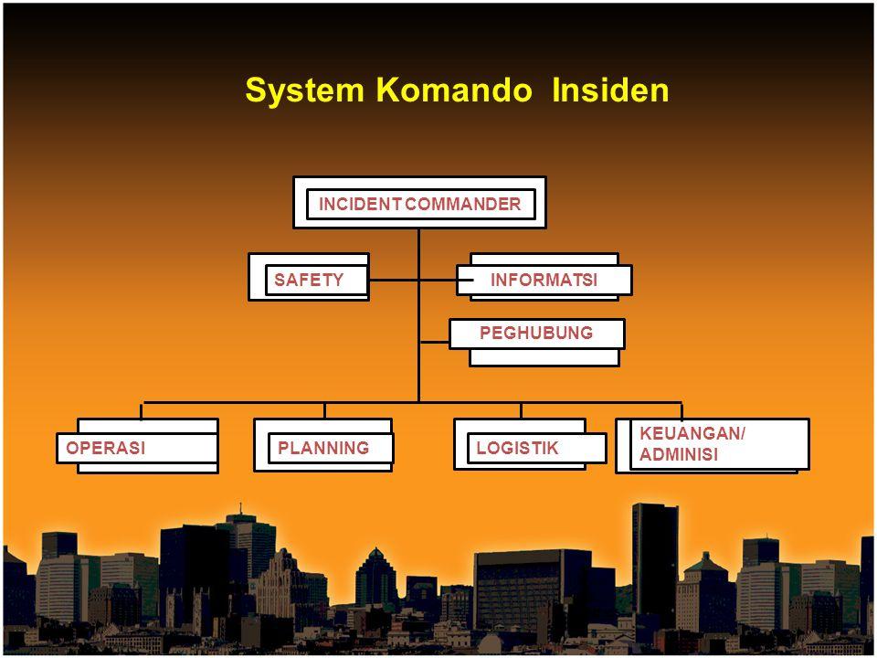 System Komando Insiden