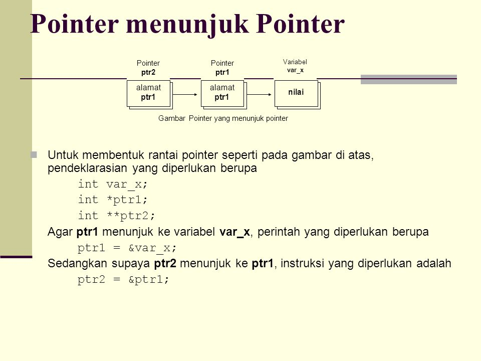 Pointer menunjuk Pointer