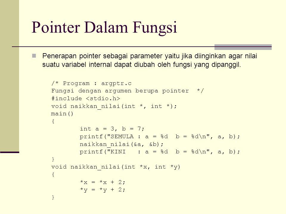 Pointer Dalam Fungsi
