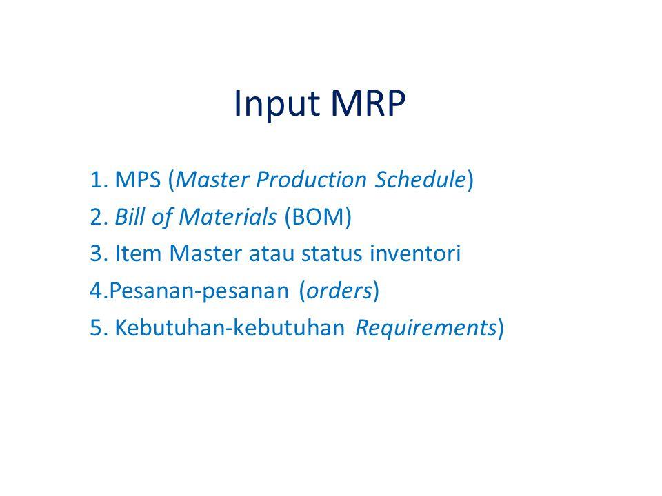 Input MRP
