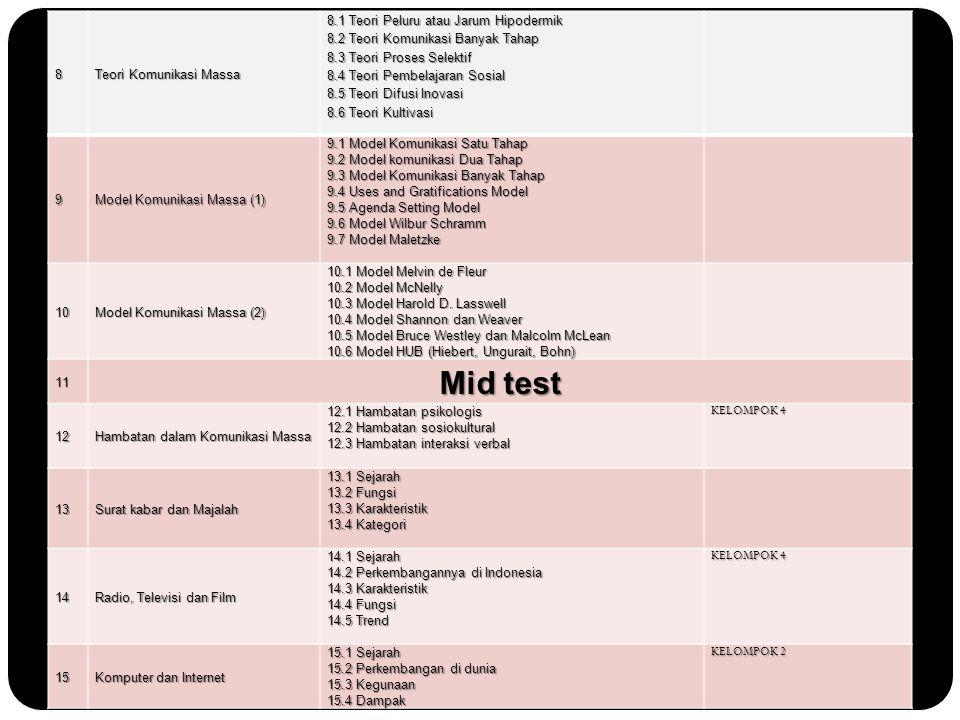 Mid test 8 Teori Komunikasi Massa